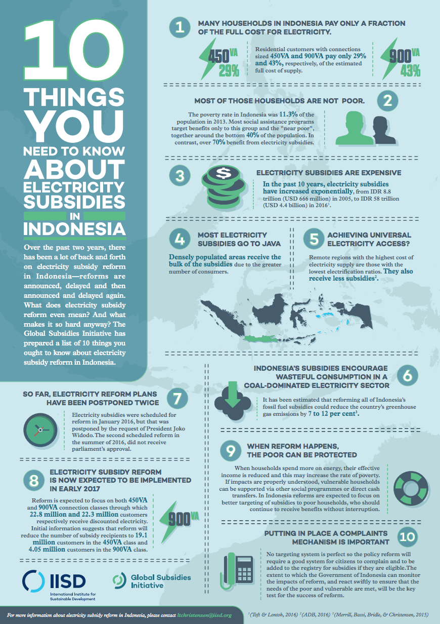 "Infographic for, ""10 Things You Need to Know About Electricity Subsidies in Indonesia."""