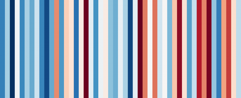 Series of coloured stripes depicting changing weather