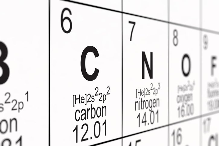 Detail of a partially blurred periodic table of the elements. Focus on Carbon.