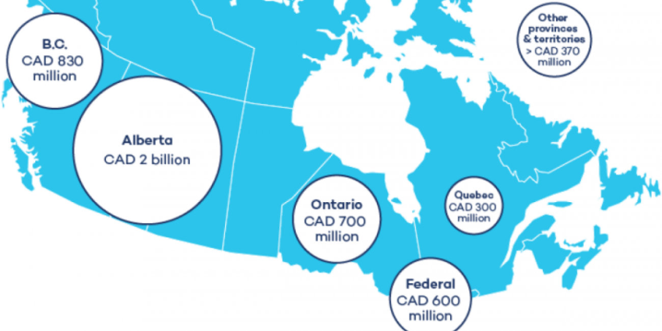 Map of Canada showing each provinces fossil fuel subsidies