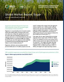 global-markets-report-sugar.jpg