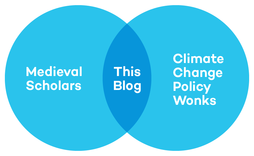 Climate change belief