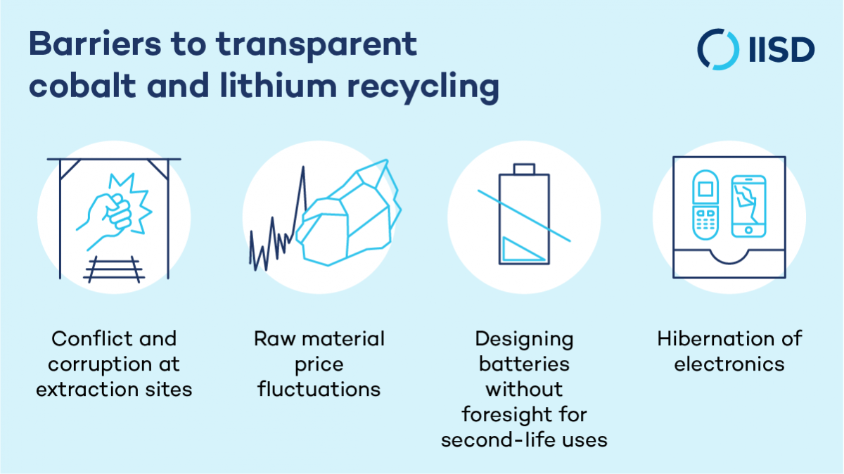 Barriers to battery recycling