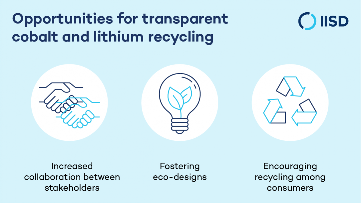Opportunities for battery recycling